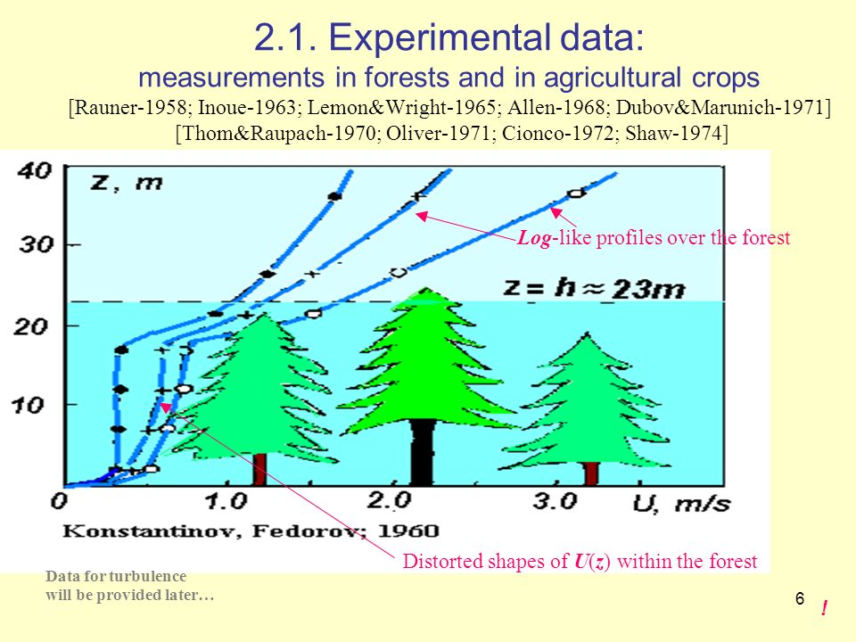 2.1. Experimental data: measurements in forests and in agricultural crops [Rauner-1958; Inoue-1963; Lemon&Wright-1965; Allen-1968; Dubov&Marunich-1971] [Thom&Raupach-1970; Oliver-1971; Cionco-1972; Shaw-1974]